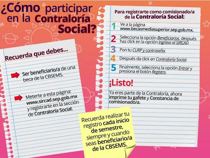 como participar contraloría social